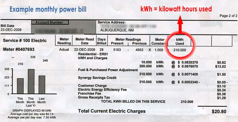 Determine Your Monthly Usage From Bill This Is Measured In Kwh Per